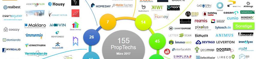 PropTech: eine (neue) Übersicht