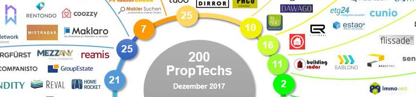 PropTech-Übersicht Dezember 2017