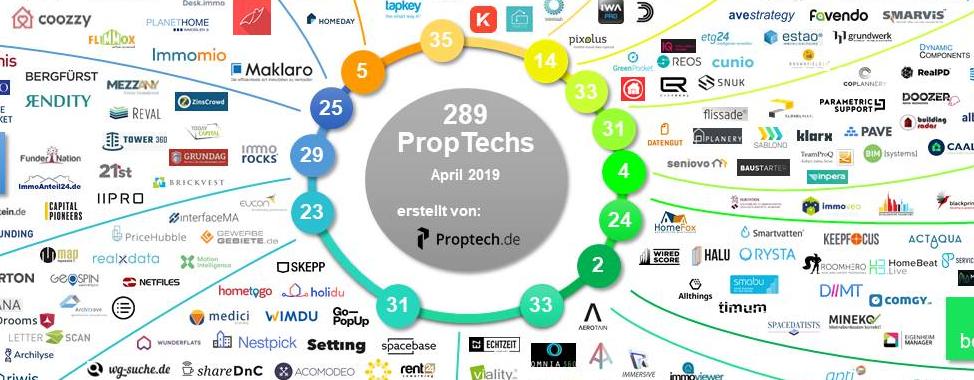 PropTech Übersicht: Update April 2019 – PropTech erstmals rückläufig