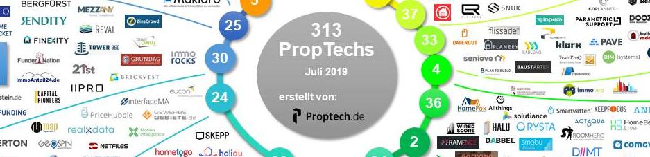 Negativtrend abgewendet: Neuer Höchststand im PropTech-Sektor – PropTech-Übersicht Juli 2019