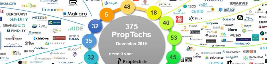 Stabile Entwicklung im PropTech-Sektor- PropTech-Übersicht Dezember 2019