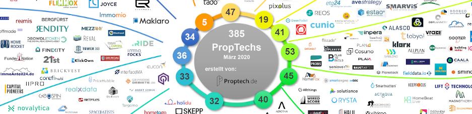 PropTech_Uebersicht_Maerz_Titel