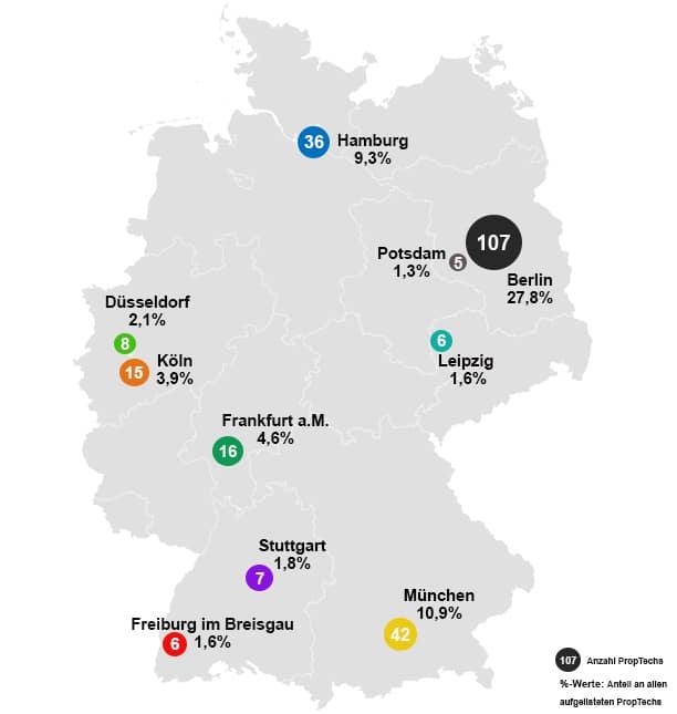 Top 10 PropTech-Standorte in Deutschland