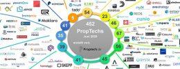 PropTech-Sektor knackt die 400er Marke - PropTech-Übersicht Juni 2020