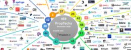 Recap 2020 - PropTech Übersicht Dezember 2020