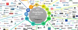 PropTech Map März 2021 - 1 Jahr Pandemie